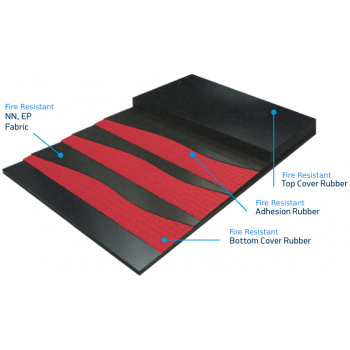 Fire Resistant Rubber Textile Conveyor Belts