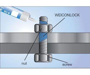 Thread Lock Adhesives