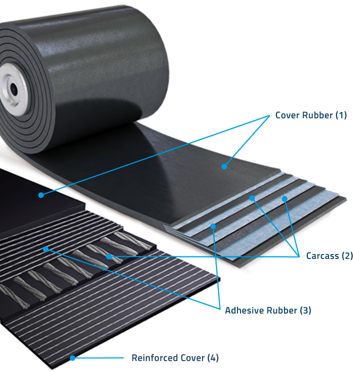 Rubber conveyor belts structure